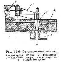 Рис. 10-6. Бетонирование маяков