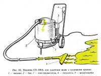 Рис. 10. Машина СО-106А для удаления воды с основания кровли