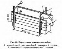 Рис. 10. Переставная щитовая опалубка