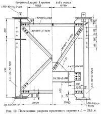 Рис. 10. Поперечные разрезы пролетного строения L=33,6 м