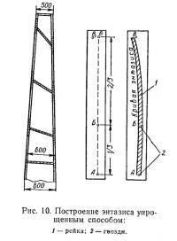 Рис. 10. Построение энтазиса упрощенным способом