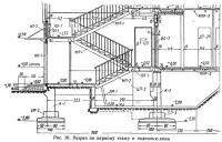 Рис. 10. Разрез по первому этажу и подполью дома
