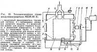 Рис. 10. Технологическая схема воздухонагревателя МПМ-85 К