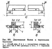 Рис. 101. Деревянные балки с черепными брусками
