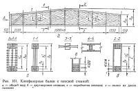 Рис. 101. Клеефанерные балки с плоской стенкой