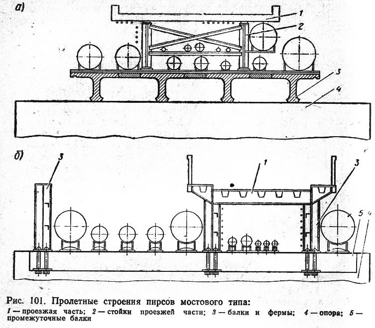 Рис. 101. Пролетные строения пирсов мостового типа