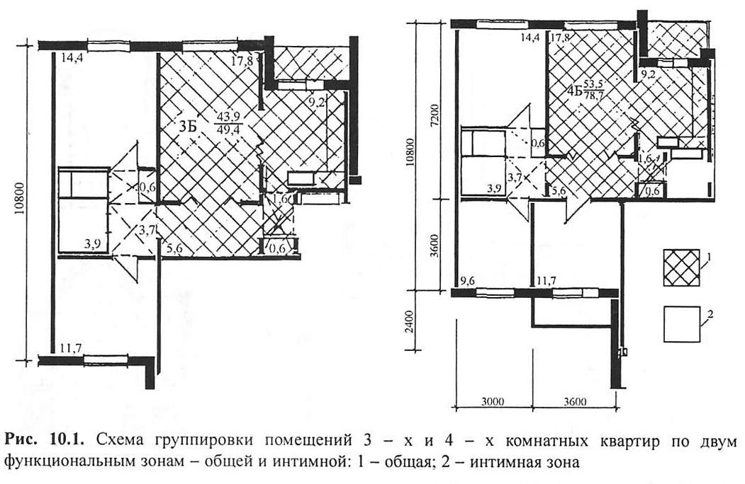 Планировочная структура и