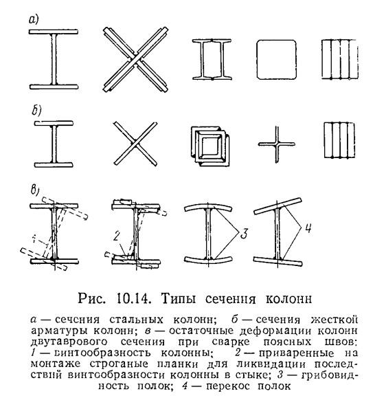 Рис. 10.14. Типы сечения колонн