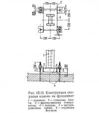 Рис. 10.15. Конструкция опирания колонн на фундамент