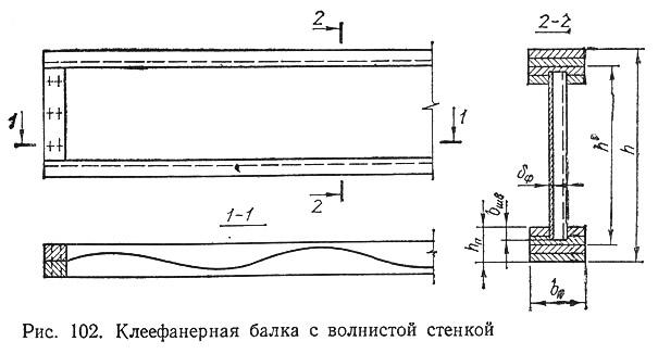 Рис. 102. Клеефанерная балка с волнистой стенкой