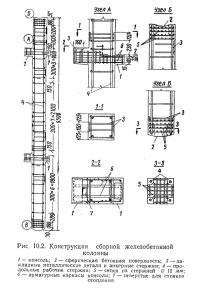Рис. 10.2. Конструкция сборной железобетонной колонны