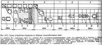 Рис. 10.2. Схема устройства покрытия из сборных железобетонных плит