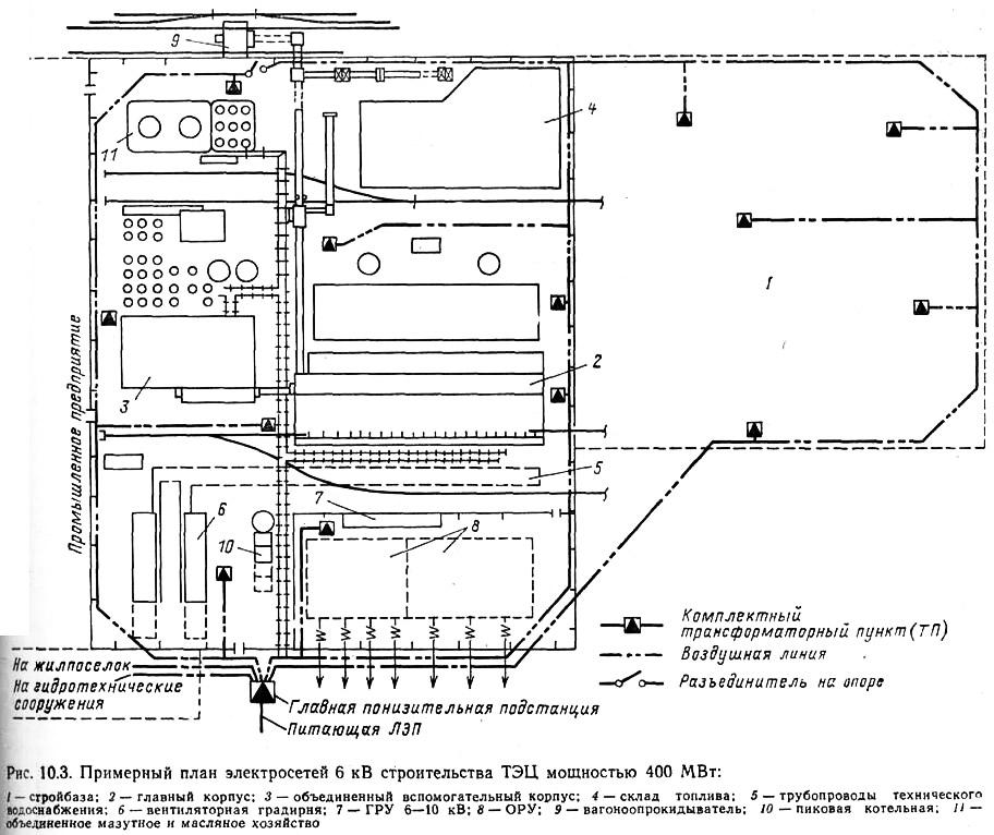 Примерный план электросетей 6