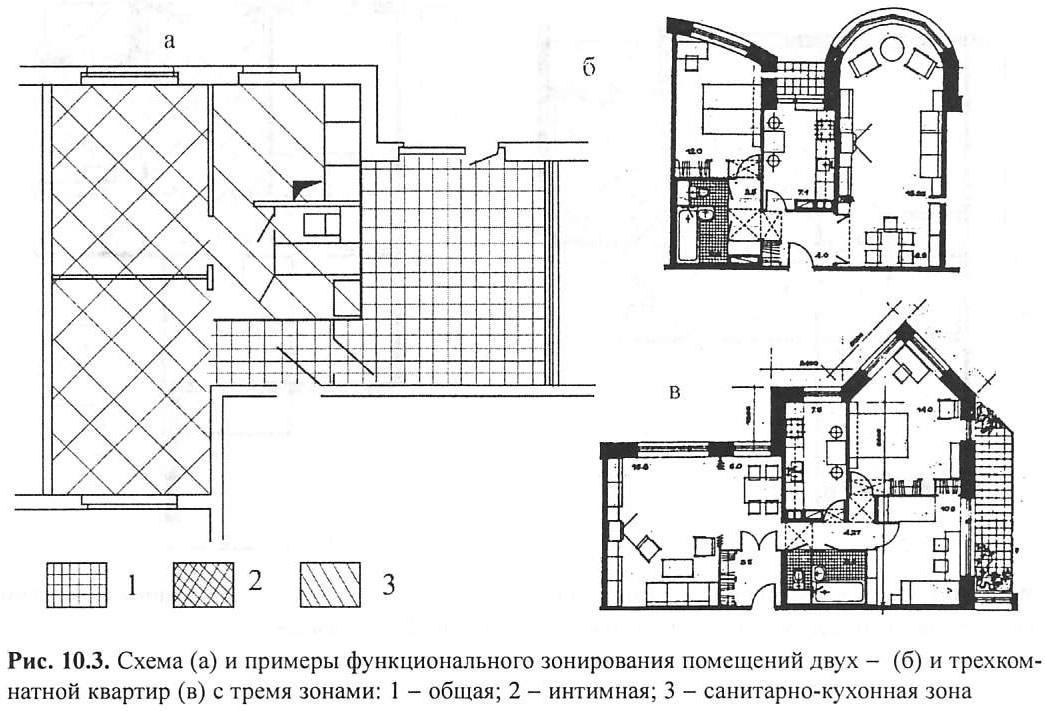 Схема и примеры