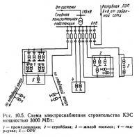Рис. 10.5. Схема электроснабжения строительства КЭС мощностью 3000 МВт