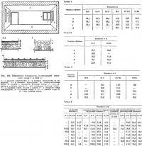 Рис. 106. Измерения влажности конструкций опытного дома I в 1951 г.