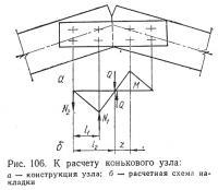 Рис. 106. К расчету конькового узла