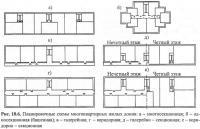 Рис. 10.6. Планировочные схемы многоквартирных жилых домов