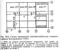Рис. 10.6. Схема временного электроснабжения главного корпуса Костромской ГРЭС