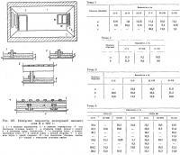 Рис. 107. Измерения влажности конструкций опытного дома II в 1957 г.