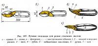 Рис. 107. Ручные ножницы для резки стальных листов