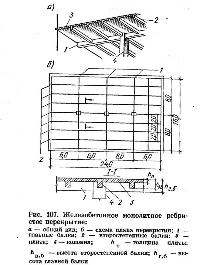 Железобетонные балки плиты перекрытия жби заводы в актобе