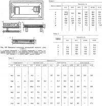 Рис. 108. Измерения влажности конструкций опытного дома в 1951 г.