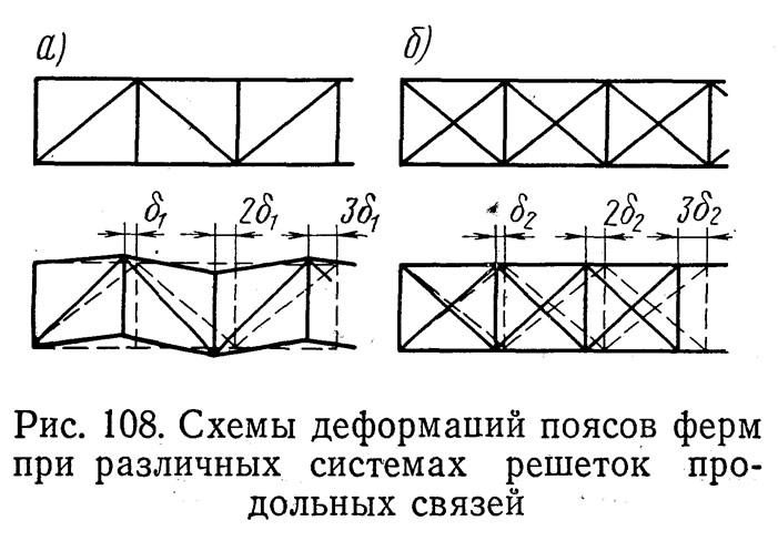 Схемы деформаций поясов ферм