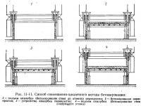 Рис. 11-11. Способ совмещенно-цикличного метода бетонирования