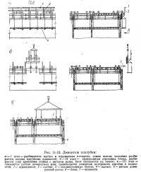 Рис. 11-13. Демонтаж опалубки