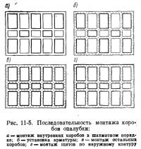 Рис. 11-5. Последовательность монтажа коробов опалубки