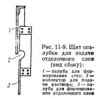 Рис. 11-9. Щит опалубки для подачи отделочного слоя