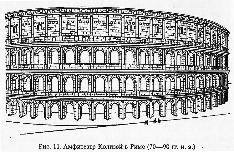 Рис. 11. Амфитеатр Колизей в Риме
