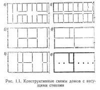 Рис. 1.1. Конструктивные схемы домов с несущими стенами