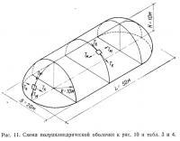 Рис. 11. Схема полуцилиндрической оболочки к рис. 10 и табл. 3 и 4.