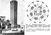 Рис. 11. «Вашингтон-Плаза-отель» на 450 номеров, США