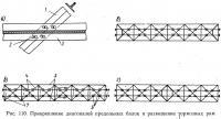 Рис. 110. Прикрепление диагоналей продольных балок и размещение тормозных рам