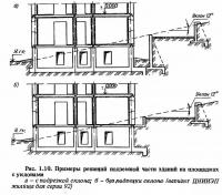 Рис. 1.10. Примеры решений подземной части зданий на площадках с уклонами