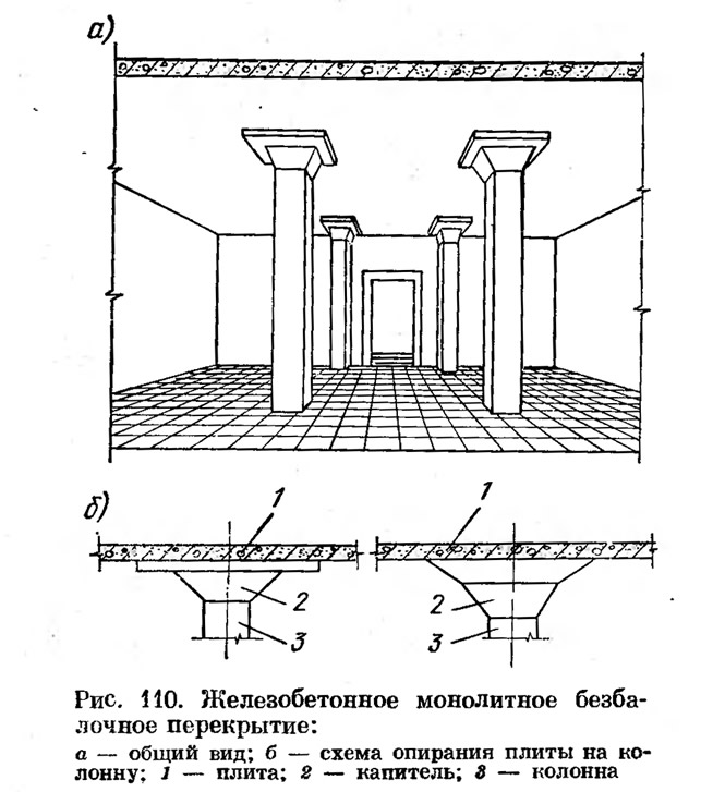 Монолитно железобетонная панель железобетонные вентиляционные блоки гост