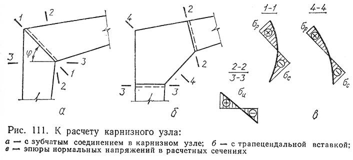 Рис. 111. К расчету карнизного узла