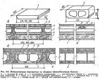 Рис. 111. Междуэтажные перекрытия по сборным железобетонным балкам