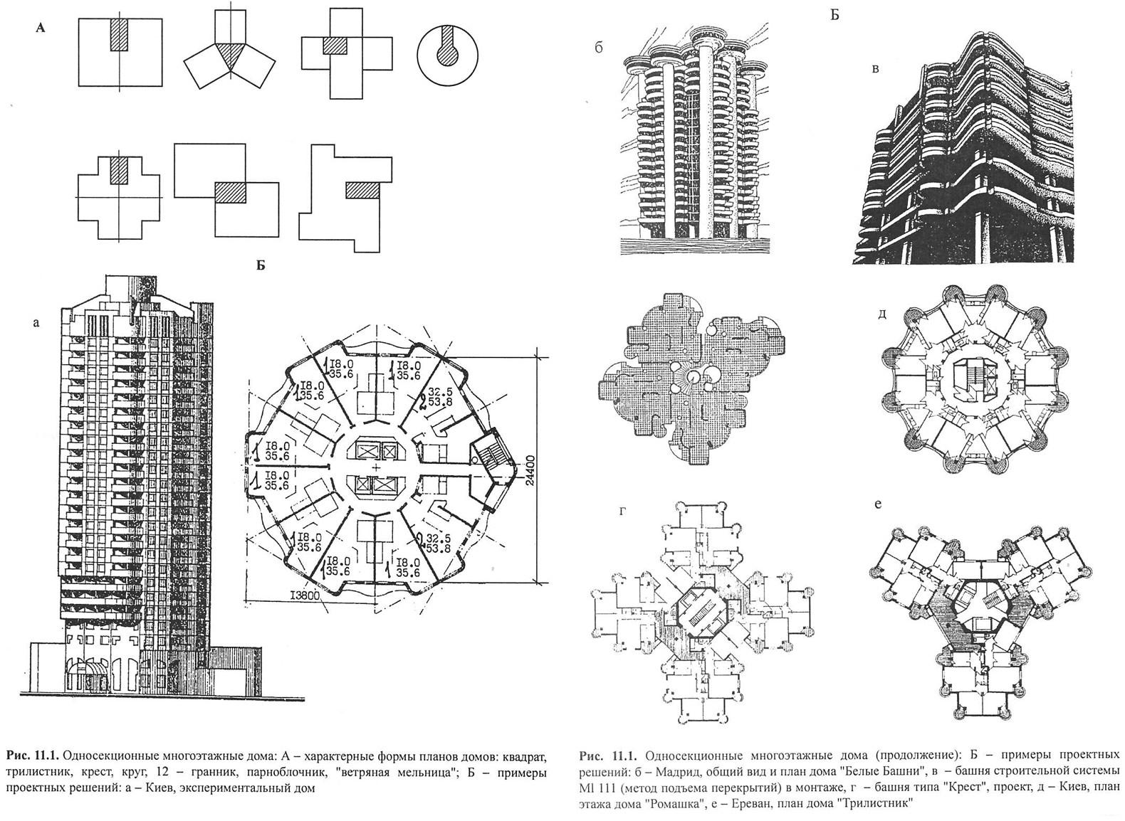 Рис. 11.1. Односекционные многоэтажные дома