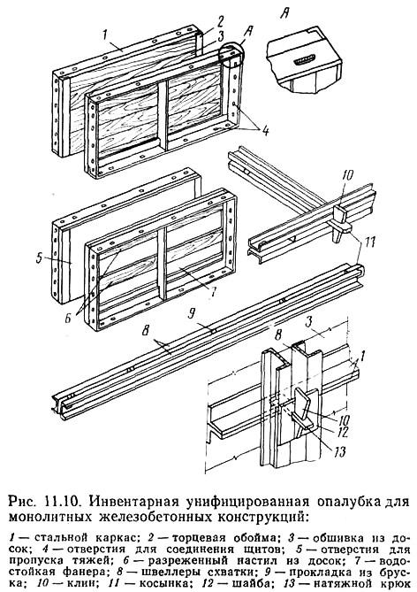 Опалубка на железобетонные конструкции дорожные плиты сша