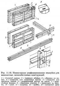 Рис. 11.10. Инвентарная унифицированная опалубка для монолитных железобетонных конструкций