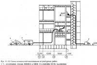 Рис. 11.13. Схема комплексной механизации штукатурных работ