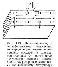 Рис. 1.13. Целесообразное многорядное расположение воздушных прослоек