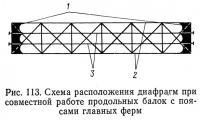 Рис. 113. Схема расположения диафрагм