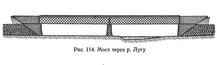 Рис. 114. Мост через р. Лугу