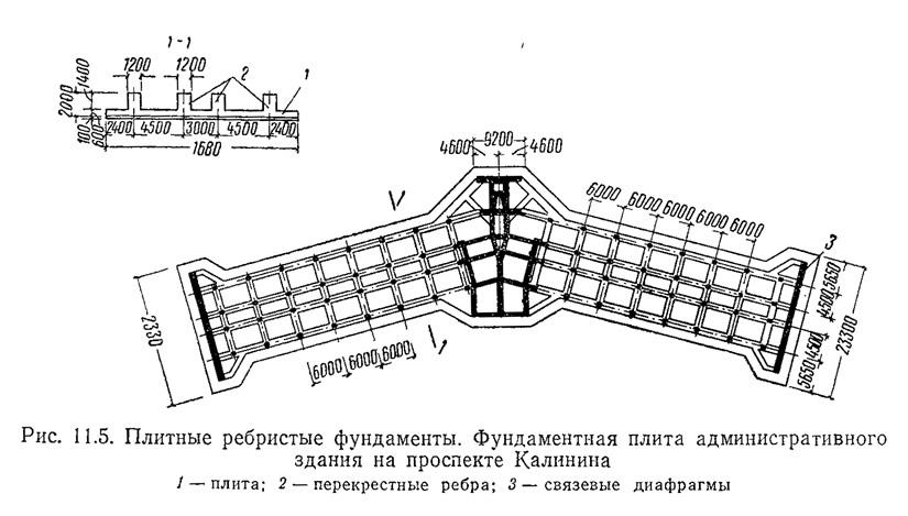 МГУДТ : факультеты - m 96