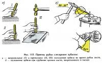 Рис. 115. Приемы рубки слесарным зубилом